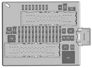 Chevrolet Camaro (2017  2018)  fuse box diagram  Auto