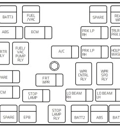 chevrolet captiva 2012 2015 fuse box diagram [ 1645 x 670 Pixel ]