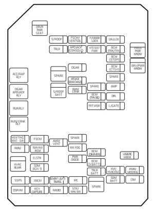 Chevrolet Captiva (2012  2015)  fuse box diagram  Auto Genius