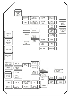 Chevrolet Captiva (2012  2015)  fuse box diagram  Auto