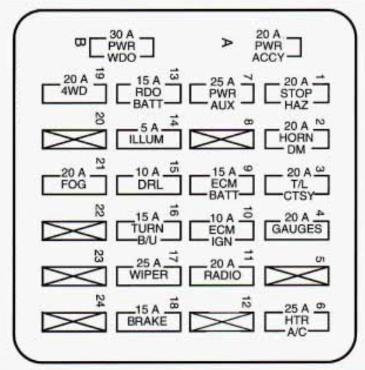 Brake Switch Wiring Diagram 1995 Chevy S 10 Chevrolet S 10 1993 1994 Fuse Box Diagram Auto Genius