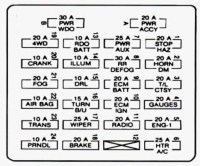 1997 Chevy Lumina Fuse Box Diagram  Wiring Diagram For Free
