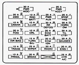 Chevrolet S10 (1995)  fuse box diagram  Auto Genius