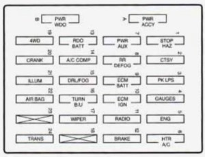 Chevrolet S10 (1996)  fuse box diagram  Auto Genius