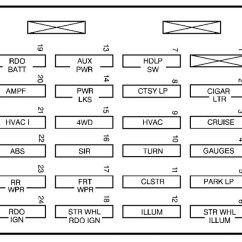 2000 Chevy Blazer Engine Diagram 2005 Jeep Grand Cherokee Car Stereo Wiring Chevrolet S-10 (1999 - 2000) Fuse Box Auto Genius
