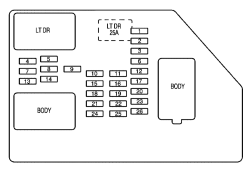 small resolution of chevrolet suburban 2009 2010 fuse box diagram