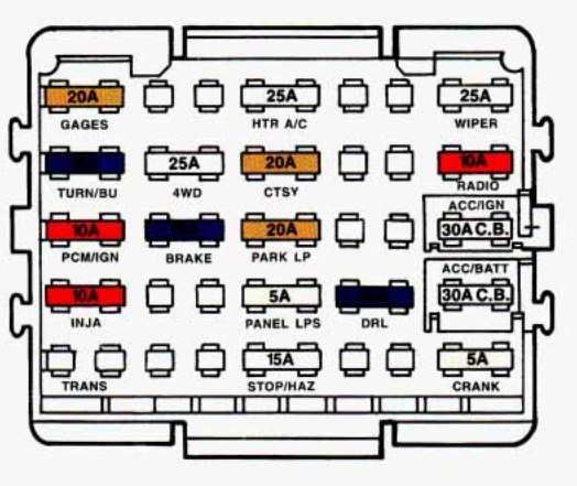 Chevy Silverado Horn Diagram Wiring Schematic Chevrolet Suburban 1993 1994 Fuse Box Diagram Auto
