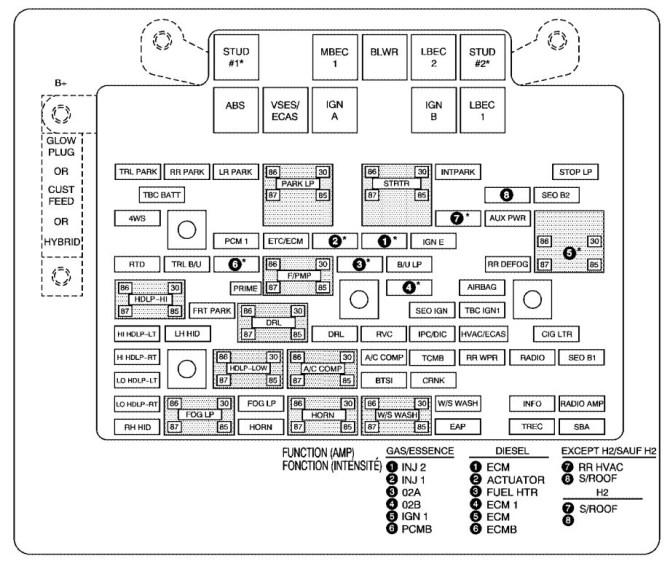 1999 suburban fuse diagram  description wiring diagrams