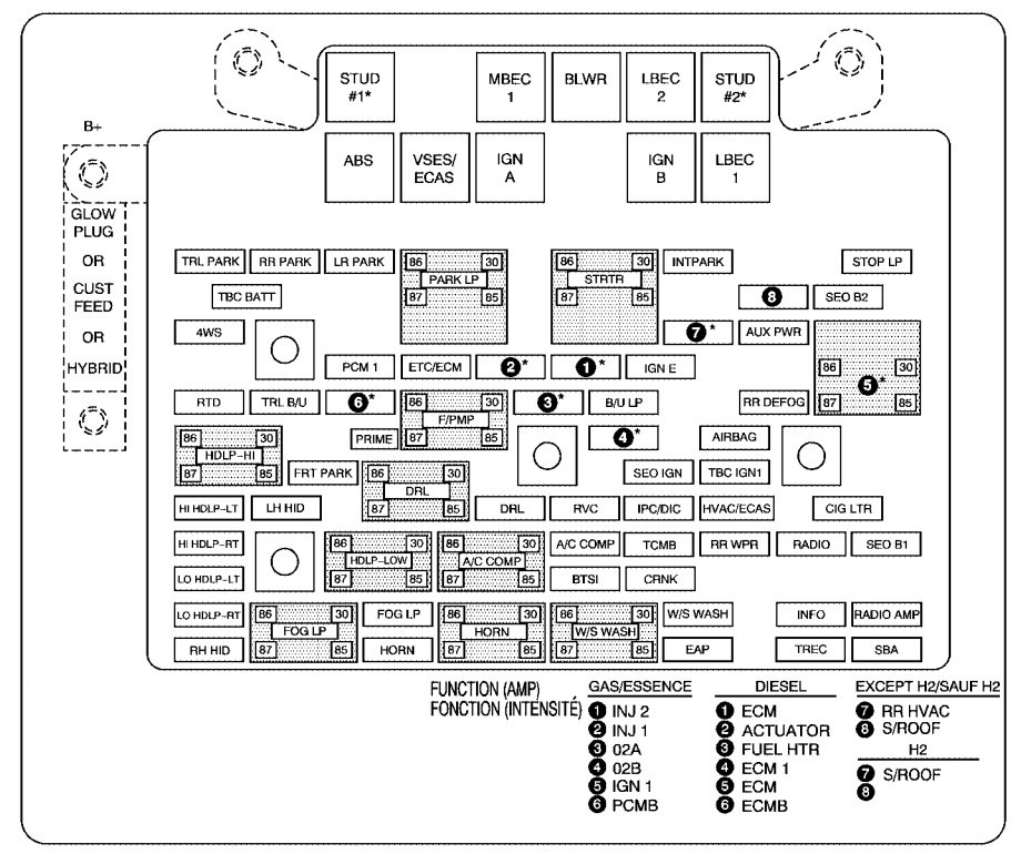 2006 Chevy Silverado 1500 Fuse Box Diagram
