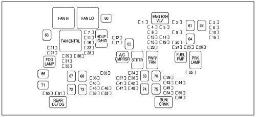 small resolution of chevrolet suburban fuse box engine compartment