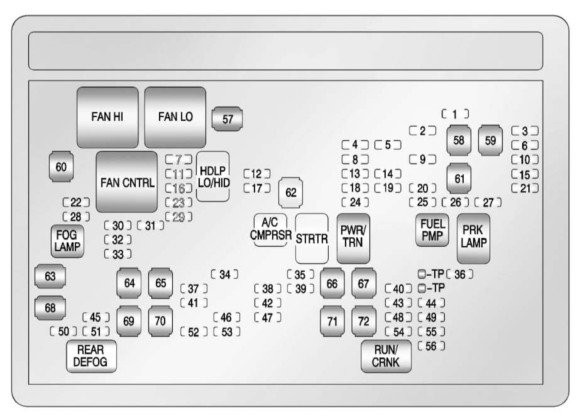 fuse diagram for 2001 suburban
