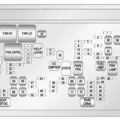 Wiring Diagram For Trailer Brake Controller Porsche 924 Ignition Chevrolet Suburban (2011 - 2014) Fuse Box Auto Genius