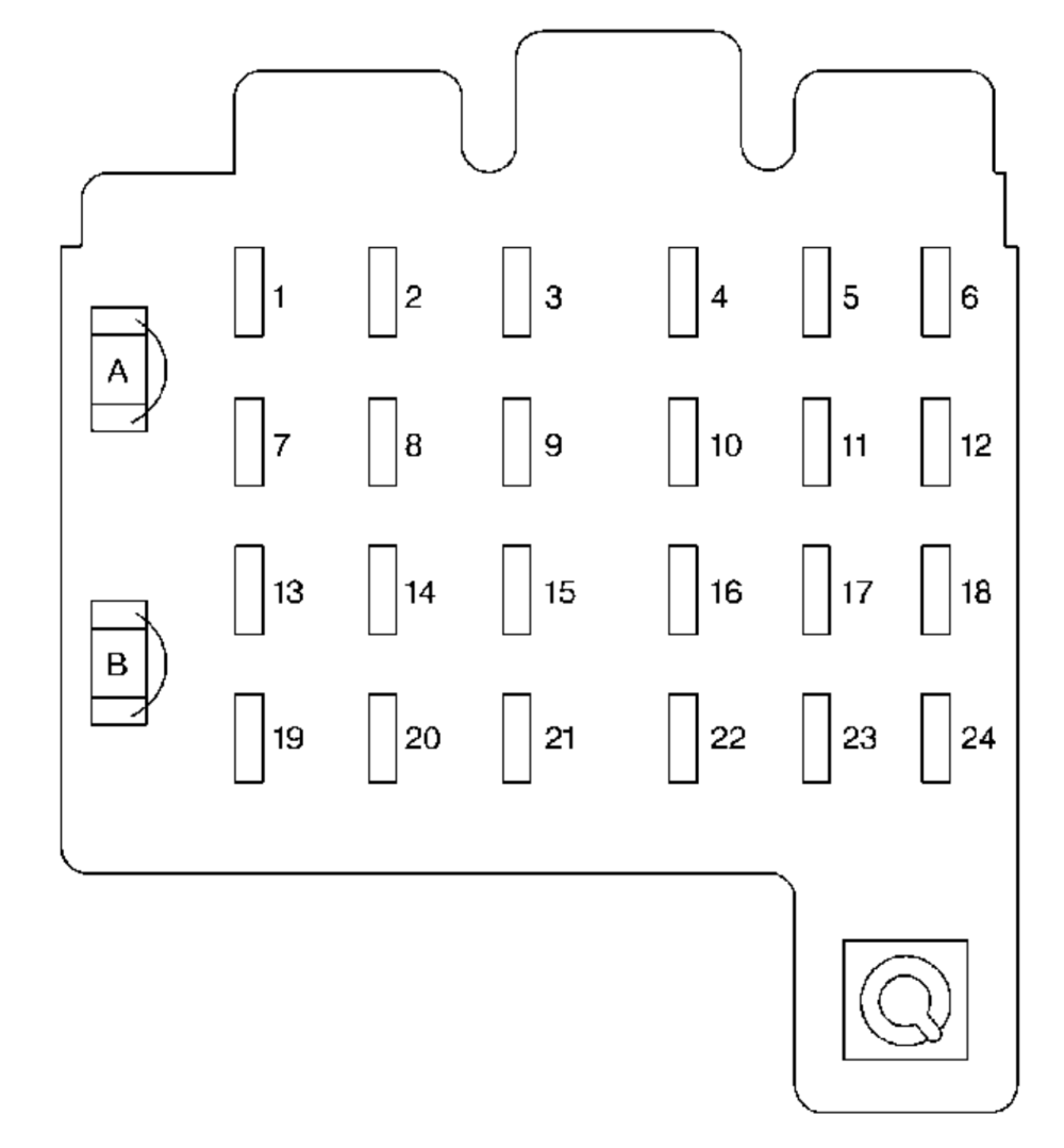 medium resolution of chevrolet suburban 1999 fuse box diagram