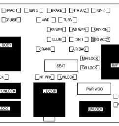 2001 gmc yukon fuse diagram wiring diagram for you 2001 gmc yukon fuse box 2001 gmc fuse box [ 1134 x 898 Pixel ]