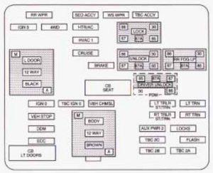 Chevrolet Suburban (2003)  fuse box diagram  Auto Genius