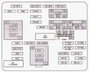Chevrolet Suburban (2003)  fuse box diagram  Auto Genius