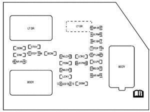 Chevrolet Suburban (2007)  fuse box diagram  Auto Genius