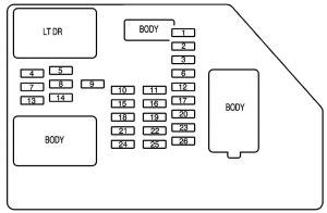 Chevrolet Suburban (2008)  fuse box diagram  Auto Genius