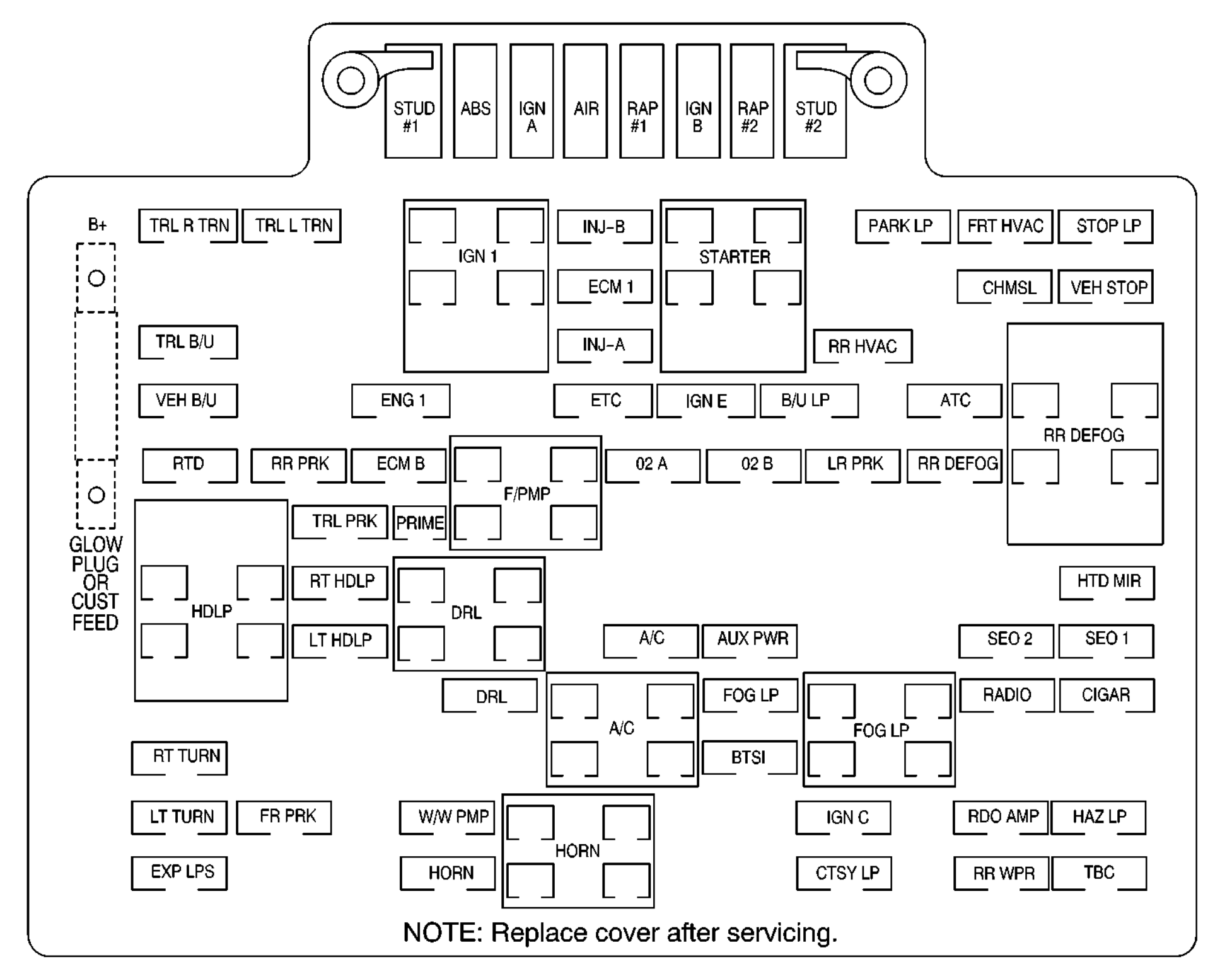 underhood fuse box diagram in 2001 chevy s10