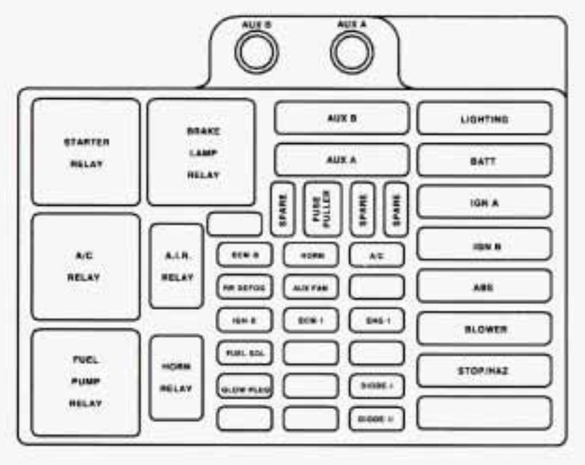 1996 chevrolet 3500 wiring diagram