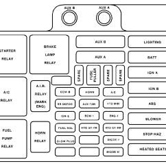 1999 Suburban Wiring Diagram Steps Of Meiosis Chevrolet Fuse Box Auto Genius