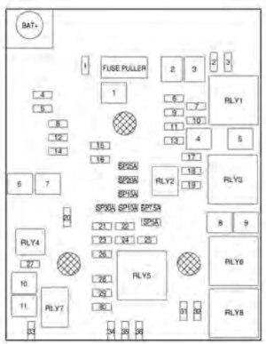 Chevrolet Trax (2013)  fuse box diagram  Auto Genius