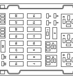 ford e 250 2004 fuse box diagram auto genius 2004 ford e250 fuse panel diagram 2004 e250 fuse panel diagram [ 1323 x 718 Pixel ]