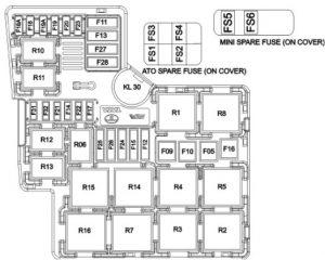 F32 Fuse Box. F32. Wiring Diagram