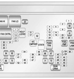 chevrolet avalanche 2011 fuse box diagram [ 1093 x 782 Pixel ]