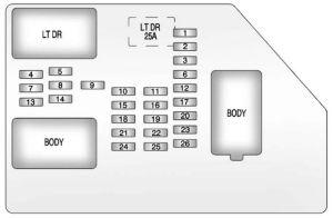 Chevrolet Avalanche (2012  2013)  fuse box diagram