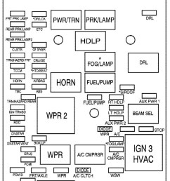 2007 colorado fuse diagram wiring diagrams valuechevrolet colorado 2007 fuse box diagram auto genius [ 668 x 1333 Pixel ]