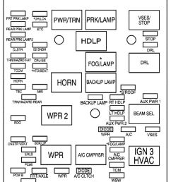 chevrolet captiva fuse box location wiring diagram expertschevrolet captiva fuse box wiring diagram mega chevrolet captiva [ 670 x 1330 Pixel ]