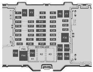 Chevrolet Colorado (2018)  fuse box diagram  Auto Genius