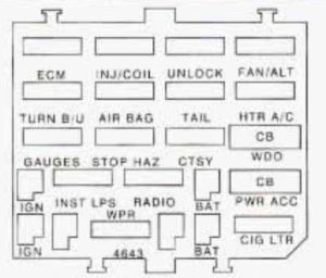 Buick Century (1995)  fuse box diagram  Auto Genius