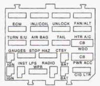 Buick Century (1996) - fuse box diagram - Auto Genius
