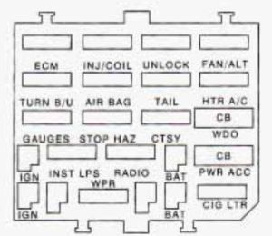 Buick Century (1996)  fuse box diagram  Auto Genius