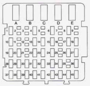 Buick Century (1998)  fuse box diagram  Auto Genius