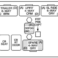 2007 Chevy Avalanche Parts Diagram Dji Phantom 2 Wi Fi Wiring 2004 1500 Free For You Chevrolet 2003 Fuse Box Data Link