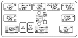 Chevrolet Avalanche (2006)  fuse box diagram  Auto Genius