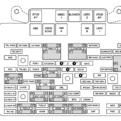 2002 Chevy Avalanche Parts Diagram How To Draw A Bohr Rutherford Fuse Box Wiring Manual