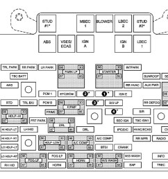 03 tahoe fuse box layout wiring diagram autovehicle 2005 tahoe fuse diagram chevrolet  [ 1047 x 801 Pixel ]