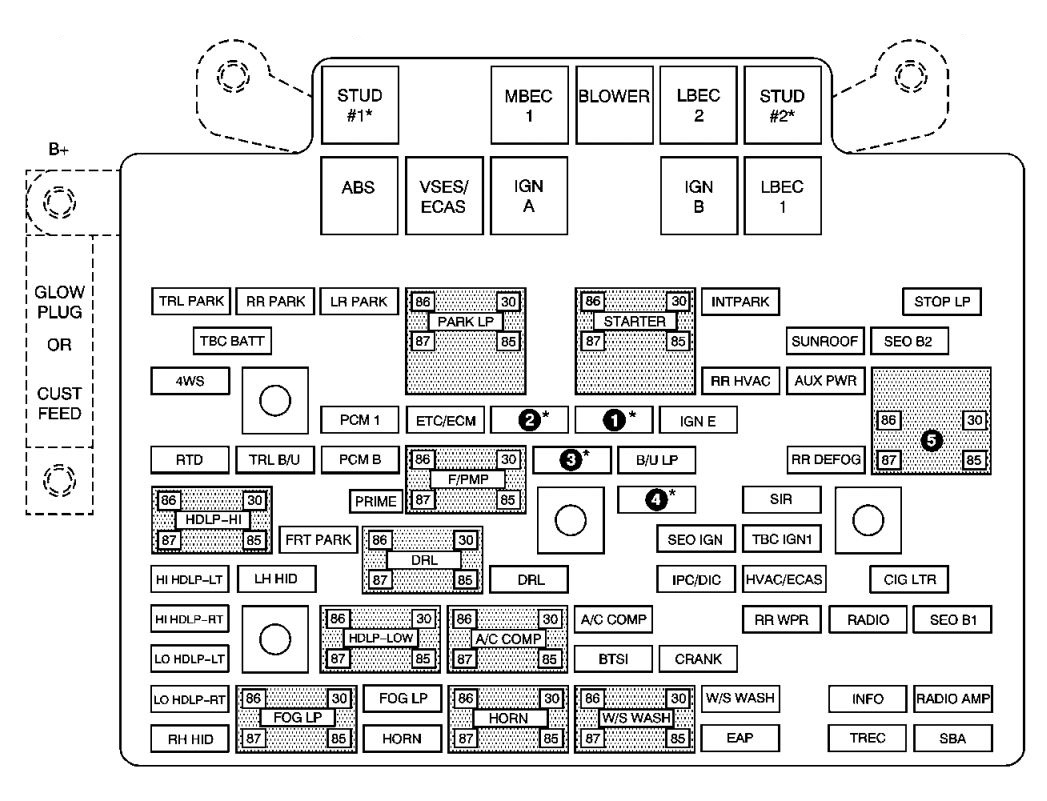 hight resolution of 03 tahoe fuse box layout wiring diagram autovehicle 2005 tahoe fuse diagram chevrolet