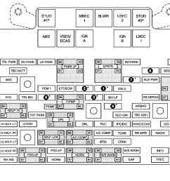 2005 avalanche fuse box wiring diagram centre 2006 avalanche fuse box wiring diagram [ 1059 x 811 Pixel ]