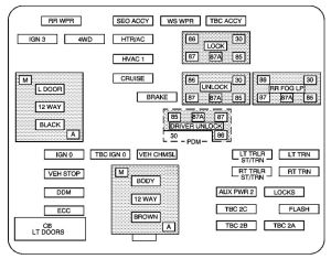 Chevrolet Avalanche (2005)  fuse box diagram  Auto Genius
