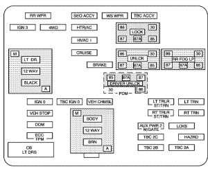 Chevrolet Avalanche (2006)  fuse box diagram  Auto Genius