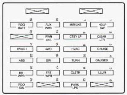 Chevrolet Power Mirror Wiring Diagram Chevrolet Blazer 1998 Fuse Box Diagram Auto Genius