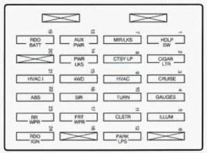 Chevrolet Blazer (1998)  fuse box diagram  Auto Genius