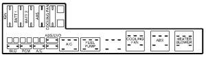 Chevrolet Cavalier (1999)  fuse box diagram  Auto Genius