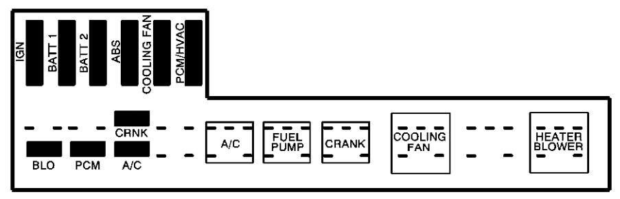 2001 chevy cavalier front fuse box diagram
