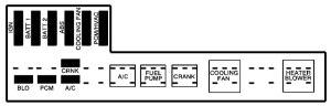 Chevrolet Cavalier (2002  2005)  fuse box diagram  Auto